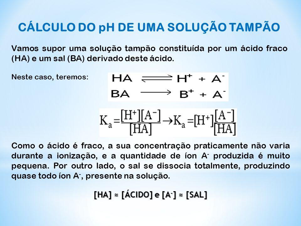 CÁLCULO DO pH DE UMA SOLUÇÃO TAMPÃO [HA] ≈ [ÁCIDO] e [A-] ≈ [SAL]